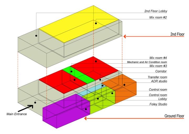 diagram_skantana
